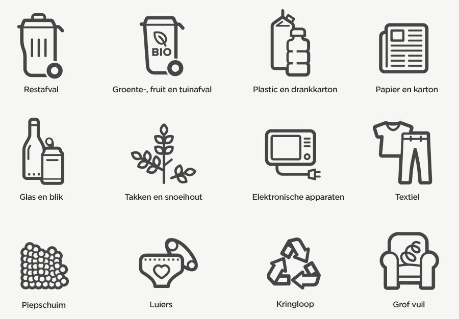 Icon set voor afvalwijzer in donkergrijs lijnwerk. Icons; afval; afvalmateriaal; afvalwijzer; restafval; tuinafval; plastic; drankkartons; papier; karton; glas; blik; takken; snoeihout; elektronische apparaten; textiel; piepschuim; luiers; kringloop; grof vuil;